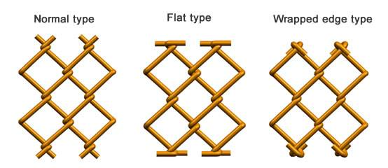 Chain link fences have three end types - normal, flat and wrapped edge